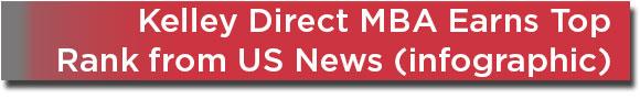 kelley-direct-usnews-rank
